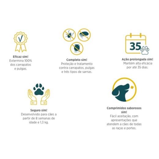 ANTIPULGAS SIMPARIC 05MG 1,3-2,5KG 3 TABLETES